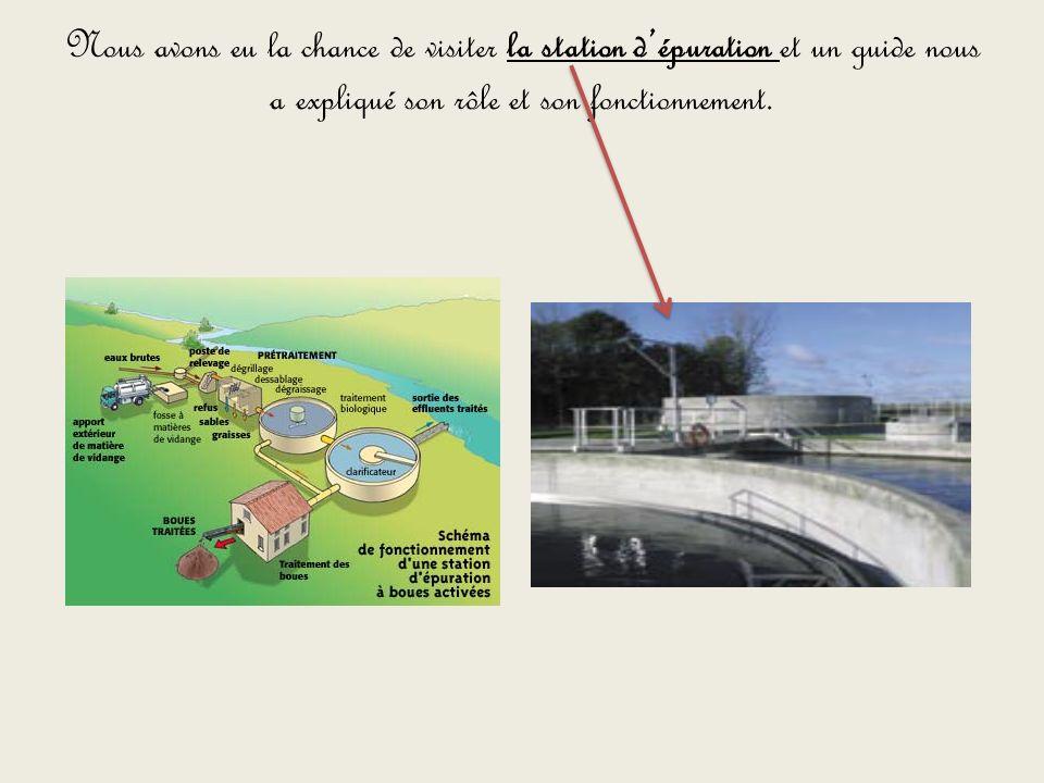 A la fin de notre expérience, nous sommes allés visiter la station dépuration Le Verger de Maubeuge. Document donné par le guide de la station.