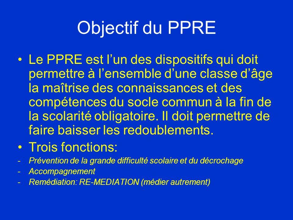 Objectif du PPRE Le PPRE est lun des dispositifs qui doit permettre à lensemble dune classe dâge la maîtrise des connaissances et des compétences du socle commun à la fin de la scolarité obligatoire.