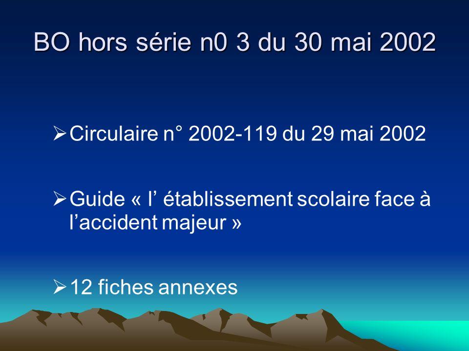 BO hors série n0 3 du 30 mai 2002 Circulaire n° 2002-119 du 29 mai 2002 Guide « l établissement scolaire face à laccident majeur » 12 fiches annexes