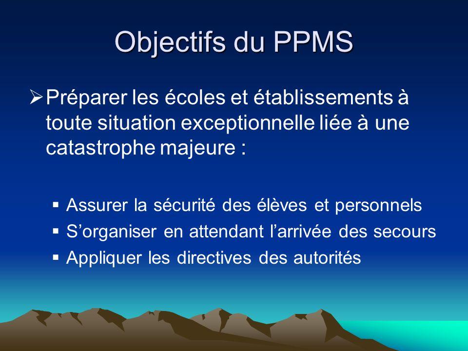 Objectifs du PPMS Préparer les écoles et établissements à toute situation exceptionnelle liée à une catastrophe majeure : Assurer la sécurité des élèv