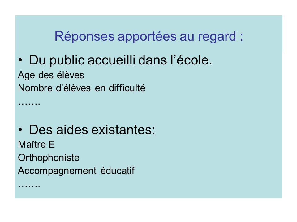 Réponses apportées au regard : Du public accueilli dans lécole. Age des élèves Nombre délèves en difficulté ……. Des aides existantes: Maître E Orthoph