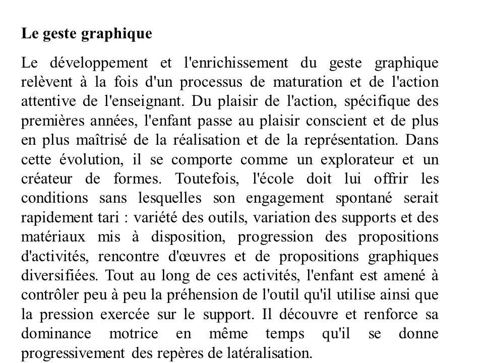 Le geste graphique Le développement et l'enrichissement du geste graphique relèvent à la fois d'un processus de maturation et de l'action attentive de