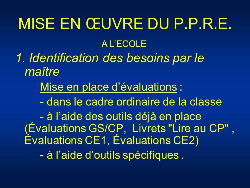MISE EN ŒUVRE DU P.P.R.E. 1. Identification des besoins par le maître Mise en place dévaluations : - dans le cadre ordinaire de la classe - à laide de
