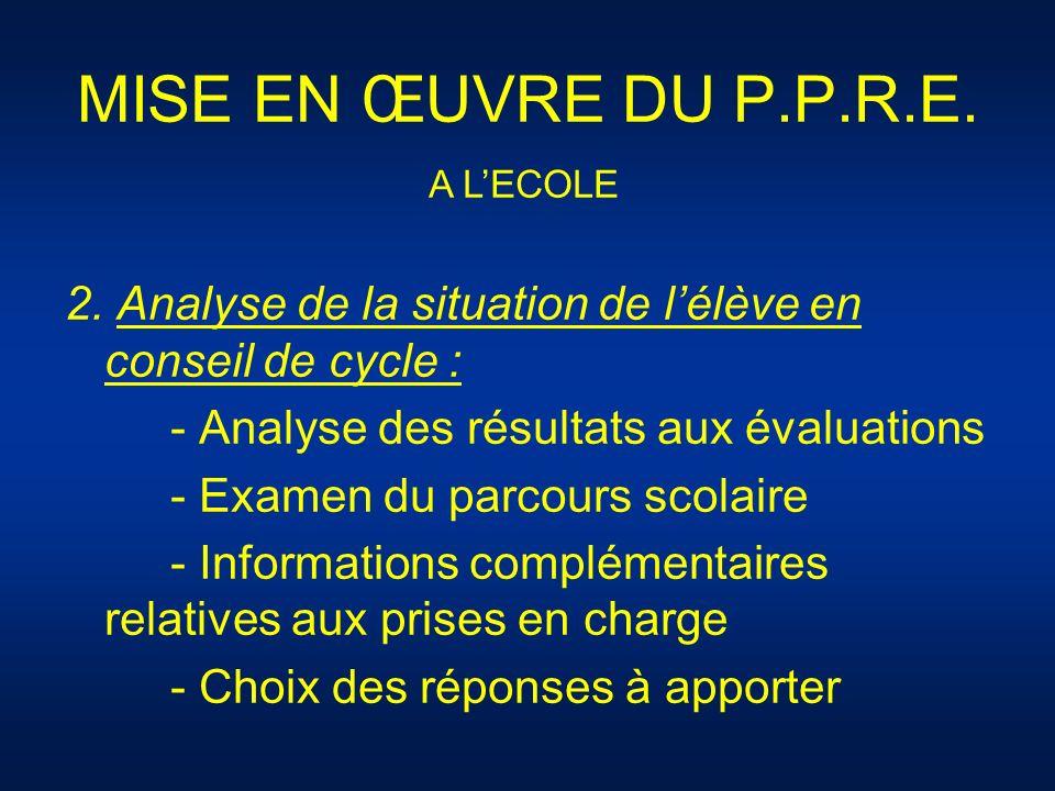 MISE EN ŒUVRE DU P.P.R.E. 2. Analyse de la situation de lélève en conseil de cycle : - Analyse des résultats aux évaluations - Examen du parcours scol