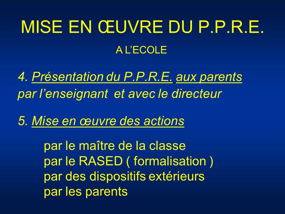 MISE EN ŒUVRE DU P.P.R.E. 4. Présentation du P.P.R.E. aux parents par lenseignant et avec le directeur 5. Mise en œuvre des actions par le maître de l