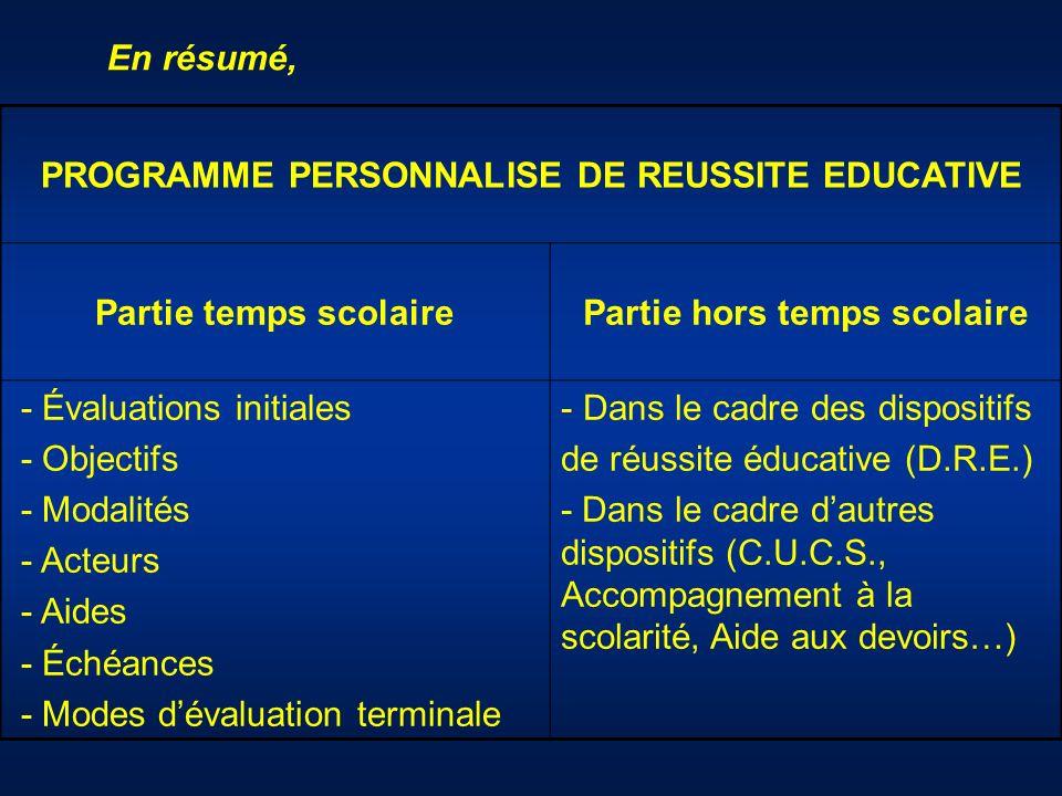 En résumé, PROGRAMME PERSONNALISE DE REUSSITE EDUCATIVE Partie temps scolairePartie hors temps scolaire - Évaluations initiales - Objectifs - Modalités - Acteurs - Aides - Échéances - Modes dévaluation terminale - Dans le cadre des dispositifs de réussite éducative (D.R.E.) - Dans le cadre dautres dispositifs (C.U.C.S., Accompagnement à la scolarité, Aide aux devoirs…)