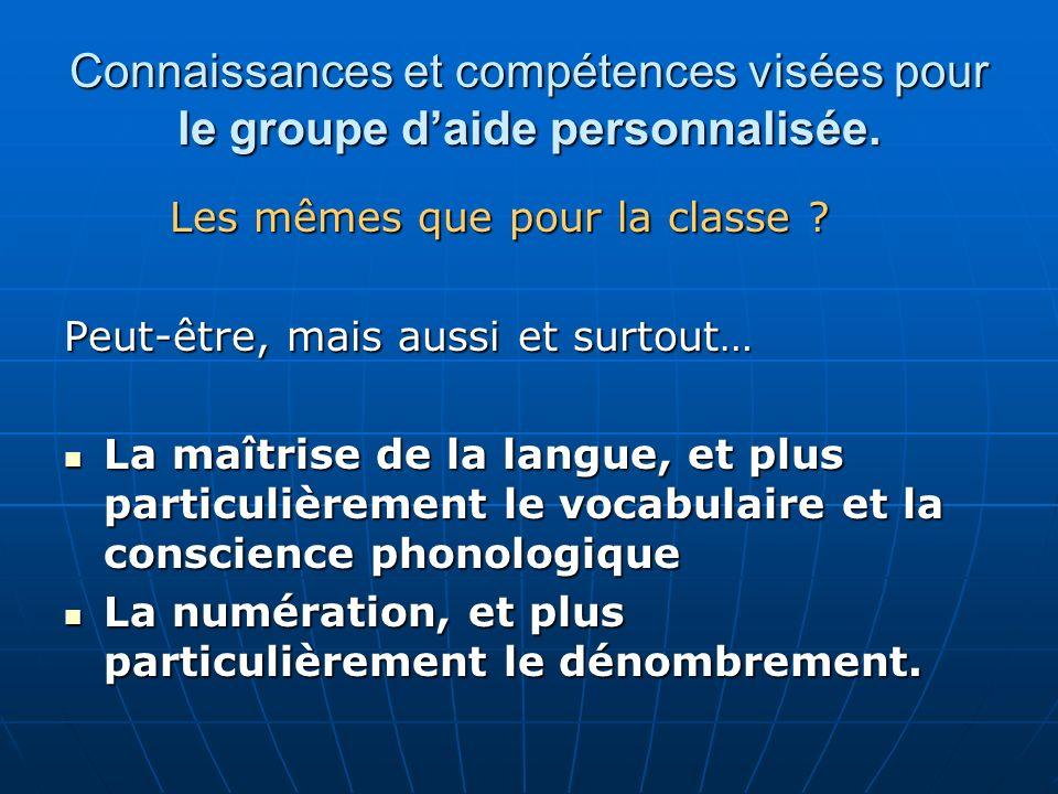 Une séance de 40 Obj : Apprendre à dénombrer Les principes de Gelman La correspondance pointage-mot La correspondance pointage-mot La suite stable.