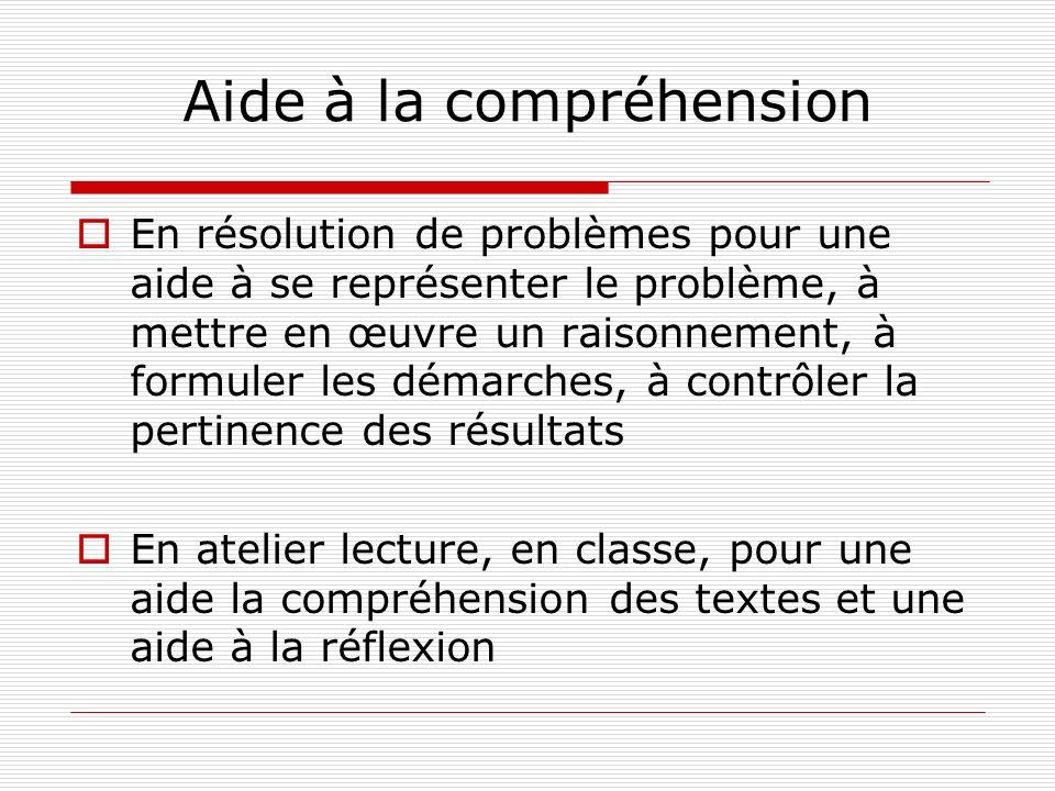 Aide à la compréhension En résolution de problèmes pour une aide à se représenter le problème, à mettre en œuvre un raisonnement, à formuler les démar