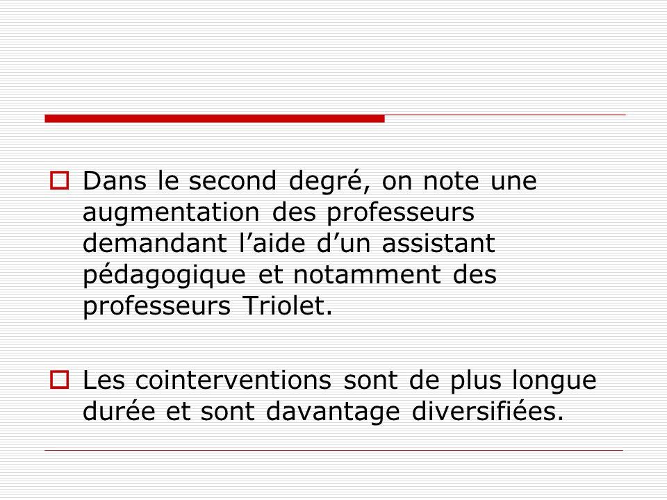 Dans le second degré, on note une augmentation des professeurs demandant laide dun assistant pédagogique et notamment des professeurs Triolet. Les coi
