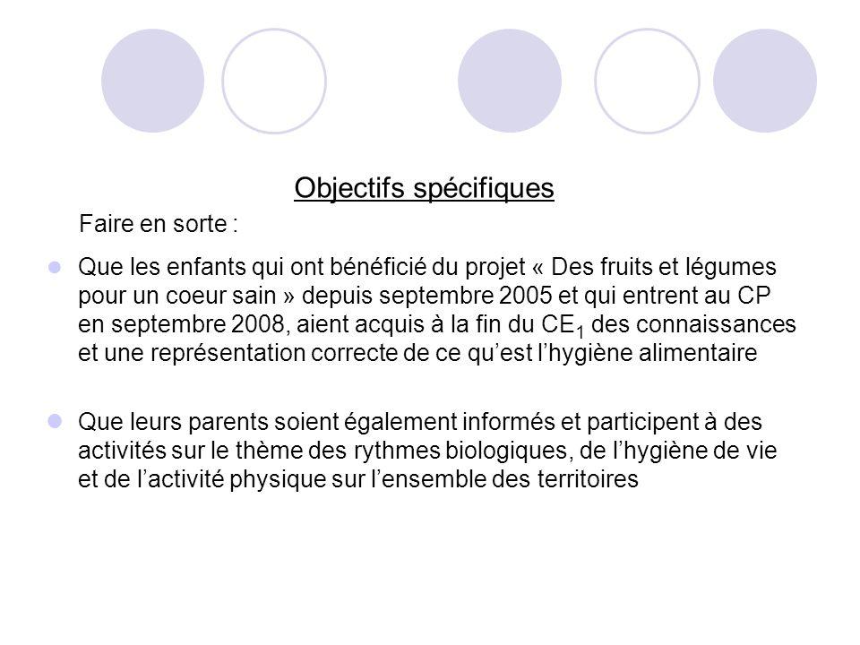 Objectifs spécifiques Faire en sorte : Que les enfants qui ont bénéficié du projet « Des fruits et légumes pour un coeur sain » depuis septembre 2005
