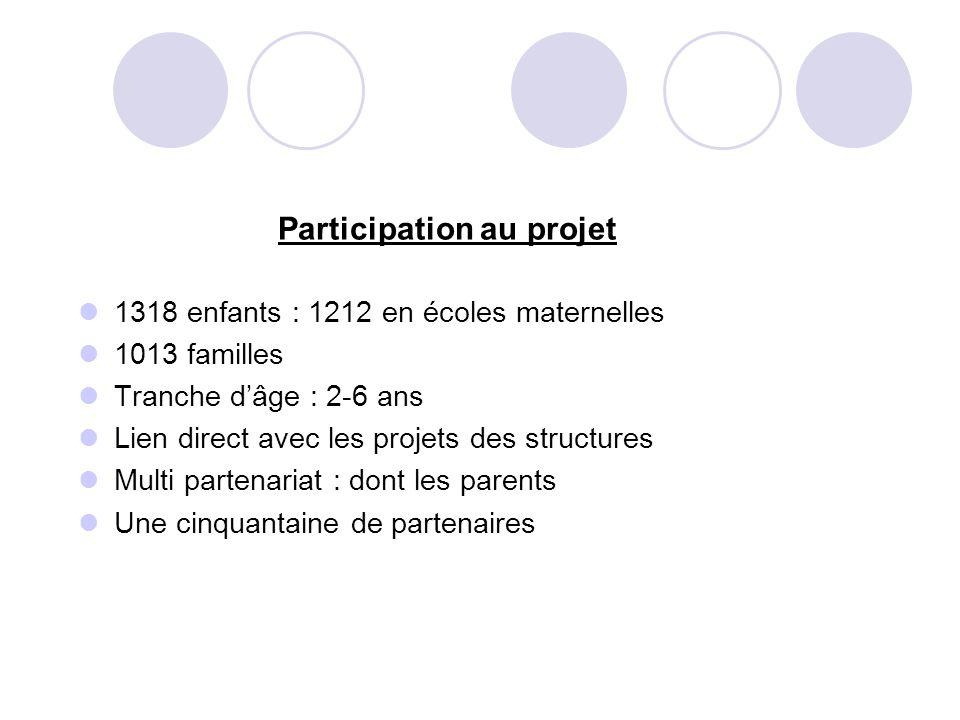 Participation au projet 1318 enfants : 1212 en écoles maternelles 1013 familles Tranche dâge : 2-6 ans Lien direct avec les projets des structures Multi partenariat : dont les parents Une cinquantaine de partenaires