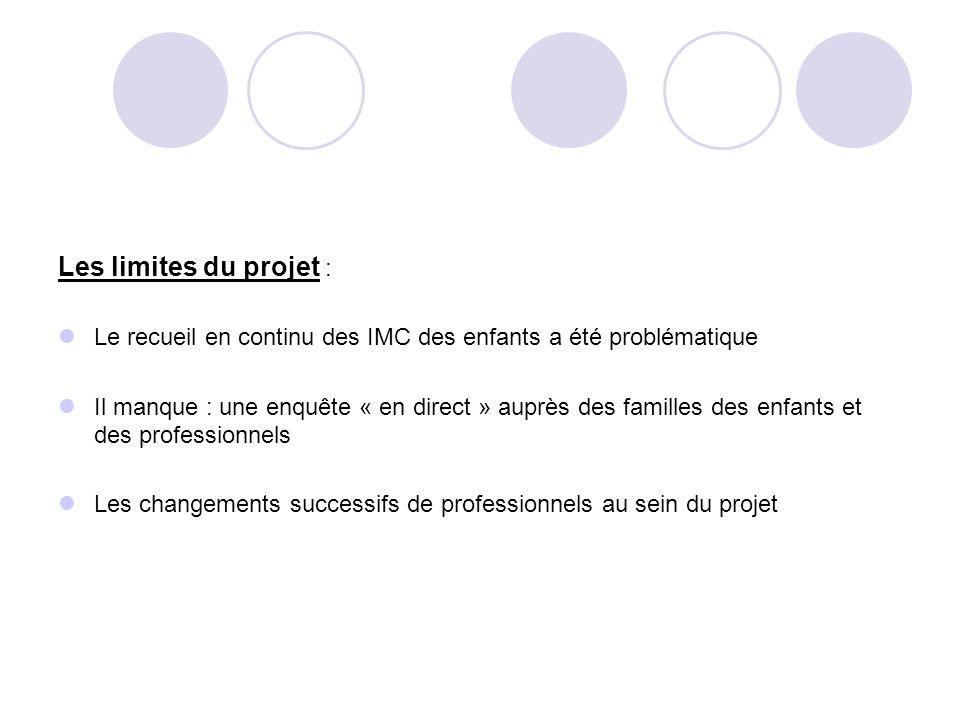 Les limites du projet : Le recueil en continu des IMC des enfants a été problématique Il manque : une enquête « en direct » auprès des familles des enfants et des professionnels Les changements successifs de professionnels au sein du projet