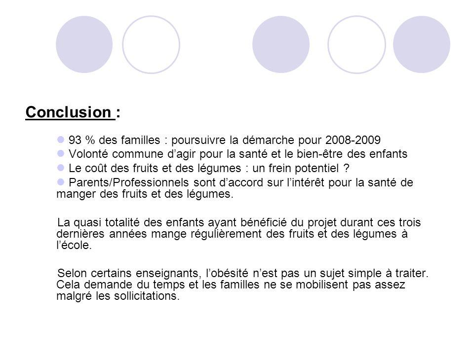 Conclusion : 93 % des familles : poursuivre la démarche pour 2008-2009 Volonté commune dagir pour la santé et le bien-être des enfants Le coût des fru