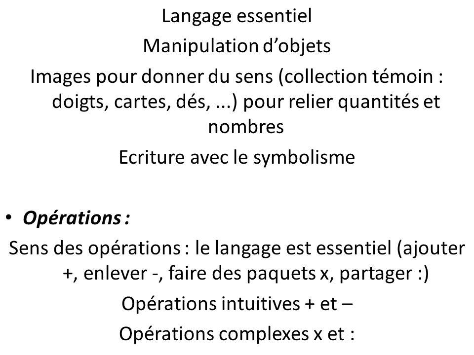 Langage essentiel Manipulation dobjets Images pour donner du sens (collection témoin : doigts, cartes, dés,...) pour relier quantités et nombres Ecrit