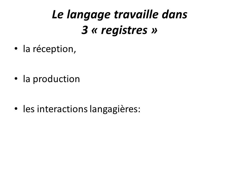 Le langage travaille dans 3 « registres » la réception, la production les interactions langagières:
