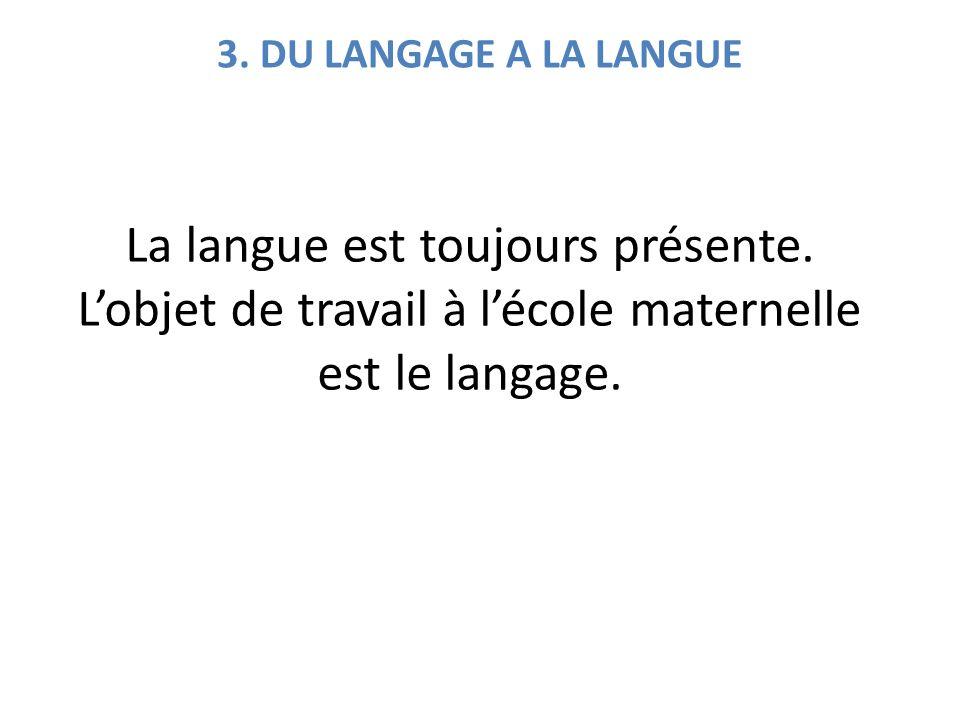 La langue est toujours présente. Lobjet de travail à lécole maternelle est le langage. 3. DU LANGAGE A LA LANGUE