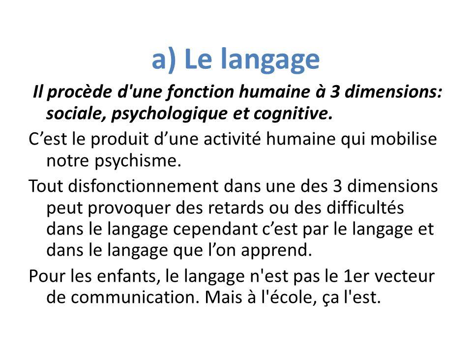 a) Le langage Il procède d'une fonction humaine à 3 dimensions: sociale, psychologique et cognitive. Cest le produit dune activité humaine qui mobilis