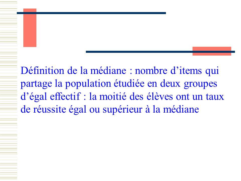 Définition de la médiane : nombre ditems qui partage la population étudiée en deux groupes dégal effectif : la moitié des élèves ont un taux de réussite égal ou supérieur à la médiane