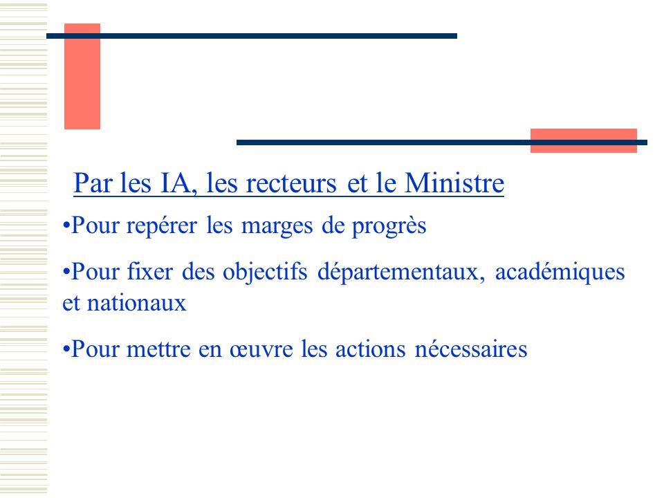 Par les IA, les recteurs et le Ministre Pour repérer les marges de progrès Pour fixer des objectifs départementaux, académiques et nationaux Pour mettre en œuvre les actions nécessaires