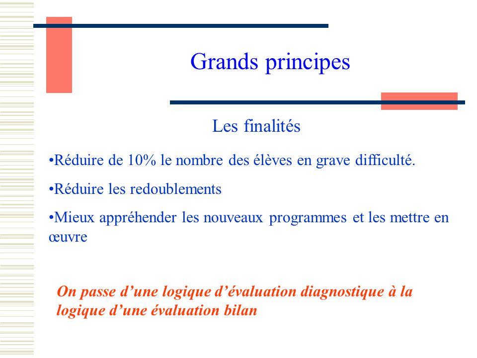 Grands principes Les finalités Réduire de 10% le nombre des élèves en grave difficulté.