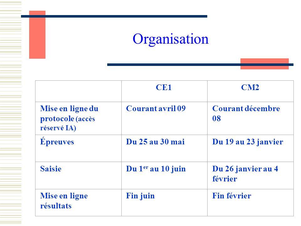 Organisation CE1CM2 Mise en ligne du protocole (accès réservé IA) Courant avril 09Courant décembre 08 ÉpreuvesDu 25 au 30 maiDu 19 au 23 janvier SaisieDu 1 er au 10 juinDu 26 janvier au 4 février Mise en ligne résultats Fin juinFin février