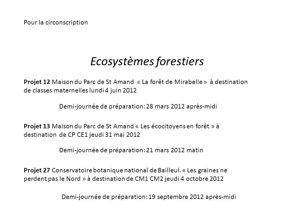 Ecosystèmes aquatiques Projet 40 : Les près du Hem à Armentières « Copains du Marais « à destination des CE2 CM1 CM2 mardi 18 septembre 2012 Demi-journée de préparation: 12 septembre après-midi