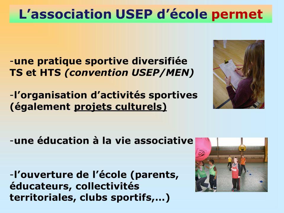 Lassociation USEP décole permet -une pratique sportive diversifiée TS et HTS (convention USEP/MEN) -lorganisation dactivités sportives (également projets culturels) -une éducation à la vie associative -louverture de lécole (parents, éducateurs, collectivités territoriales, clubs sportifs,…)