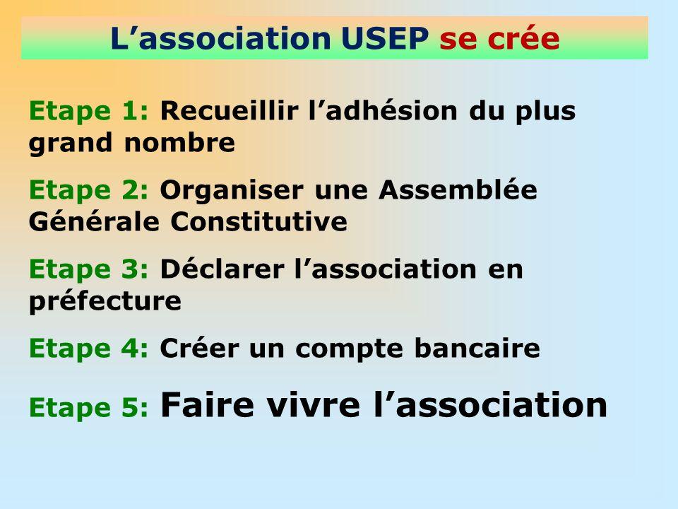 Etape 1: Recueillir ladhésion du plus grand nombre Etape 2: Organiser une Assemblée Générale Constitutive Etape 3: Déclarer lassociation en préfecture