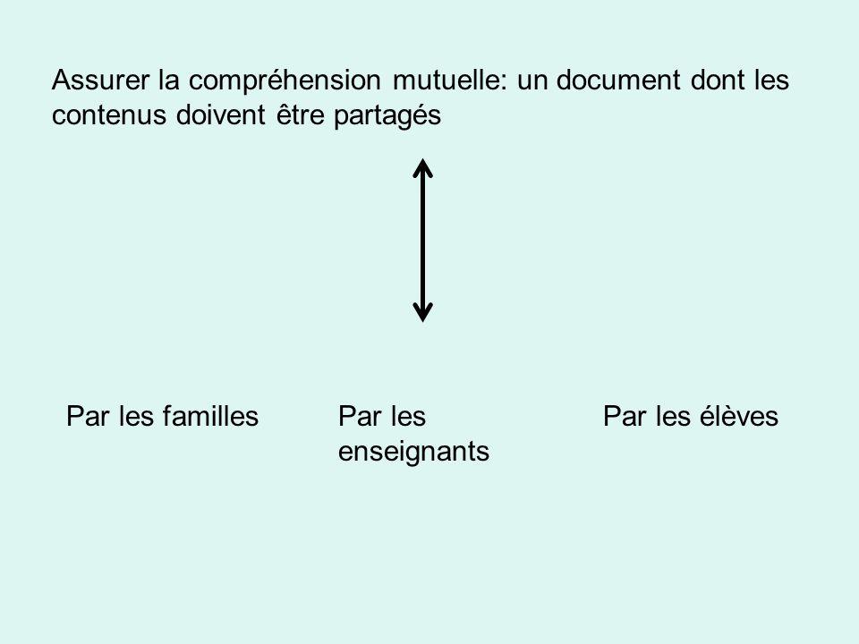 Assurer la compréhension mutuelle: un document dont les contenus doivent être partagés Par les famillesPar les enseignants Par les élèves