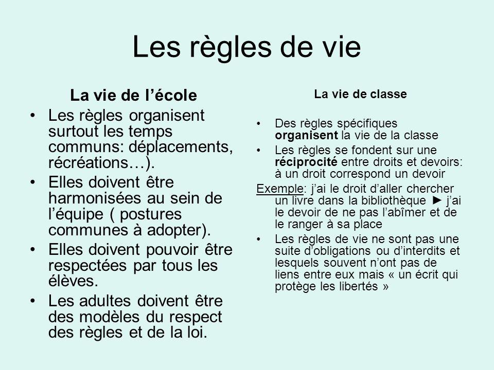 Les règles de vie La vie de lécole Les règles organisent surtout les temps communs: déplacements, récréations…). Elles doivent être harmonisées au sei
