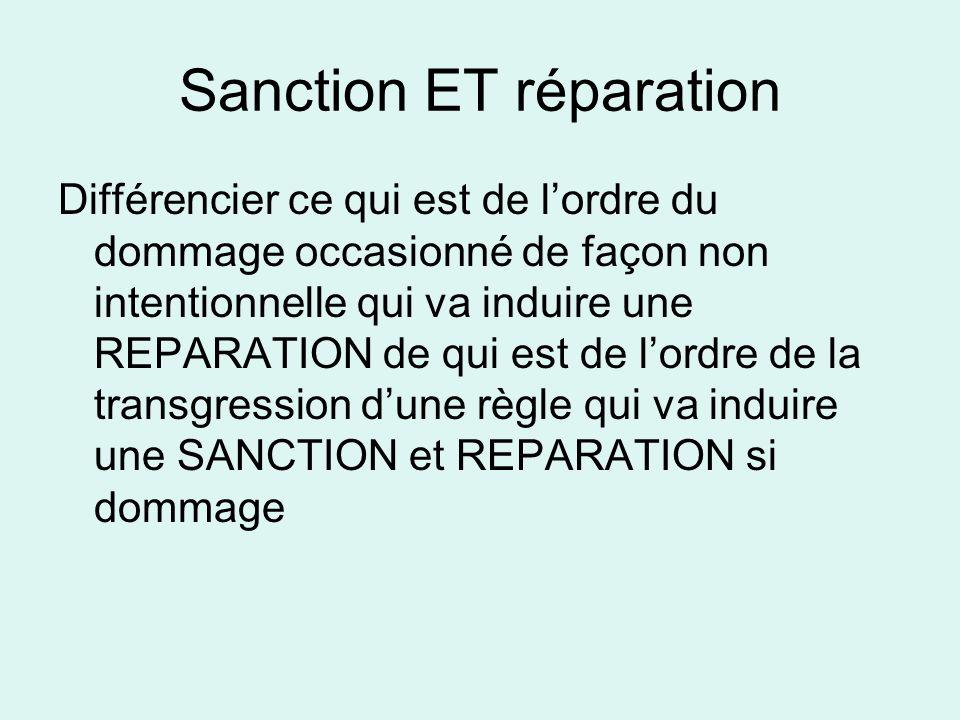 Sanction ET réparation Différencier ce qui est de lordre du dommage occasionné de façon non intentionnelle qui va induire une REPARATION de qui est de