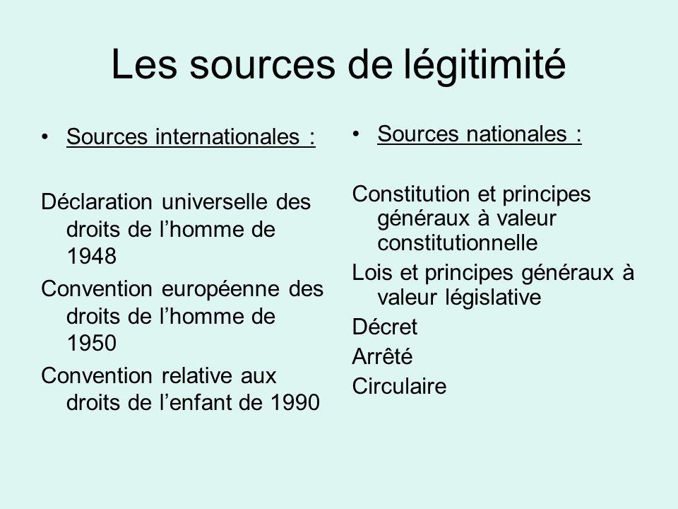 Les sources de légitimité Sources internationales : Déclaration universelle des droits de lhomme de 1948 Convention européenne des droits de lhomme de