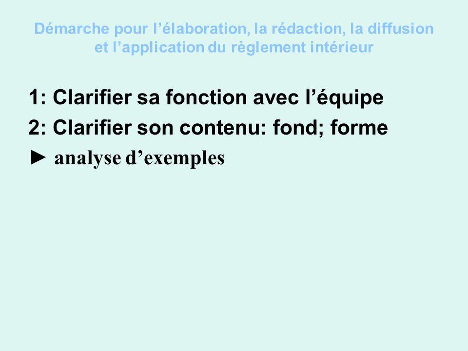 Démarche pour lélaboration, la rédaction, la diffusion et lapplication du règlement intérieur 1: Clarifier sa fonction avec léquipe 2: Clarifier son c