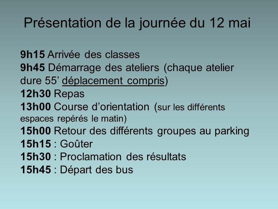 Présentation de la journée du 12 mai 9h15 Arrivée des classes 9h45 Démarrage des ateliers (chaque atelier dure 55 déplacement compris) 12h30 Repas 13h