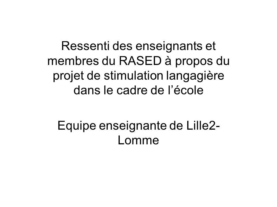 Ressenti des enseignants et membres du RASED à propos du projet de stimulation langagière dans le cadre de lécole Equipe enseignante de Lille2- Lomme