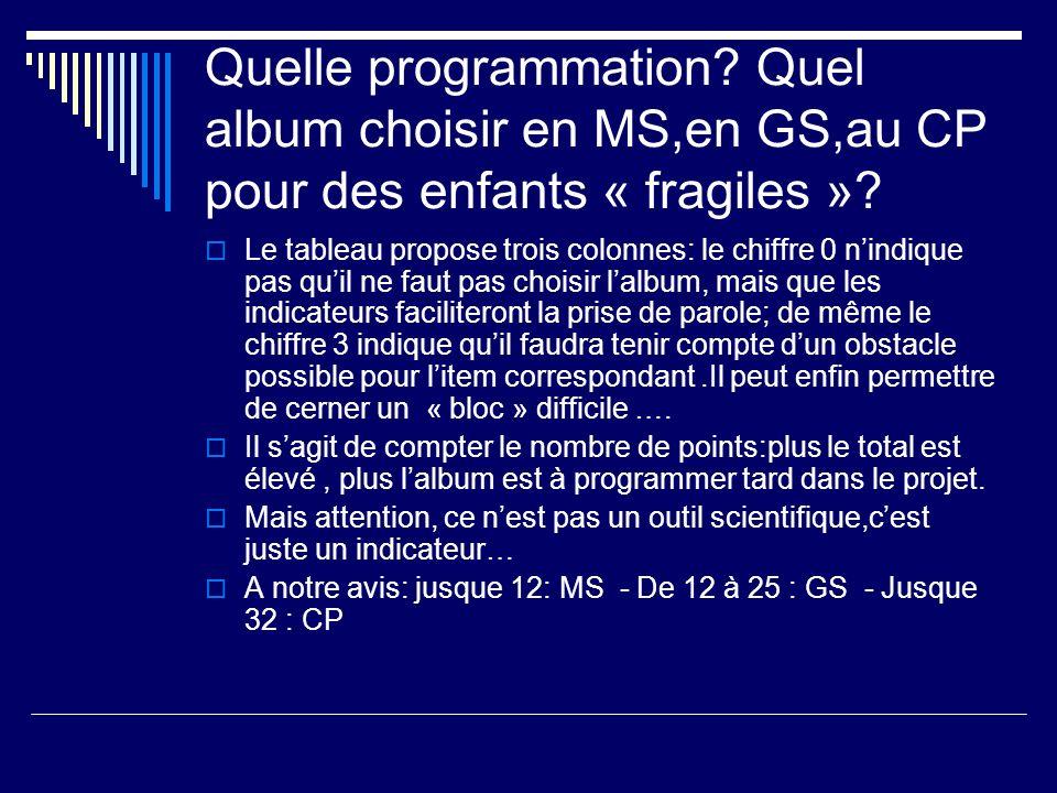 Quelle programmation? Quel album choisir en MS,en GS,au CP pour des enfants « fragiles »? Le tableau propose trois colonnes: le chiffre 0 nindique pas