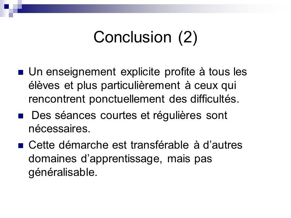 Conclusion (2) Un enseignement explicite profite à tous les élèves et plus particulièrement à ceux qui rencontrent ponctuellement des difficultés.