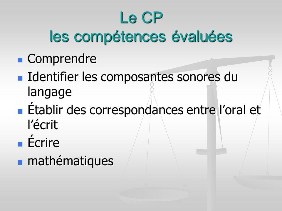Le CP les compétences évaluées Comprendre Comprendre Identifier les composantes sonores du langage Identifier les composantes sonores du langage Établ