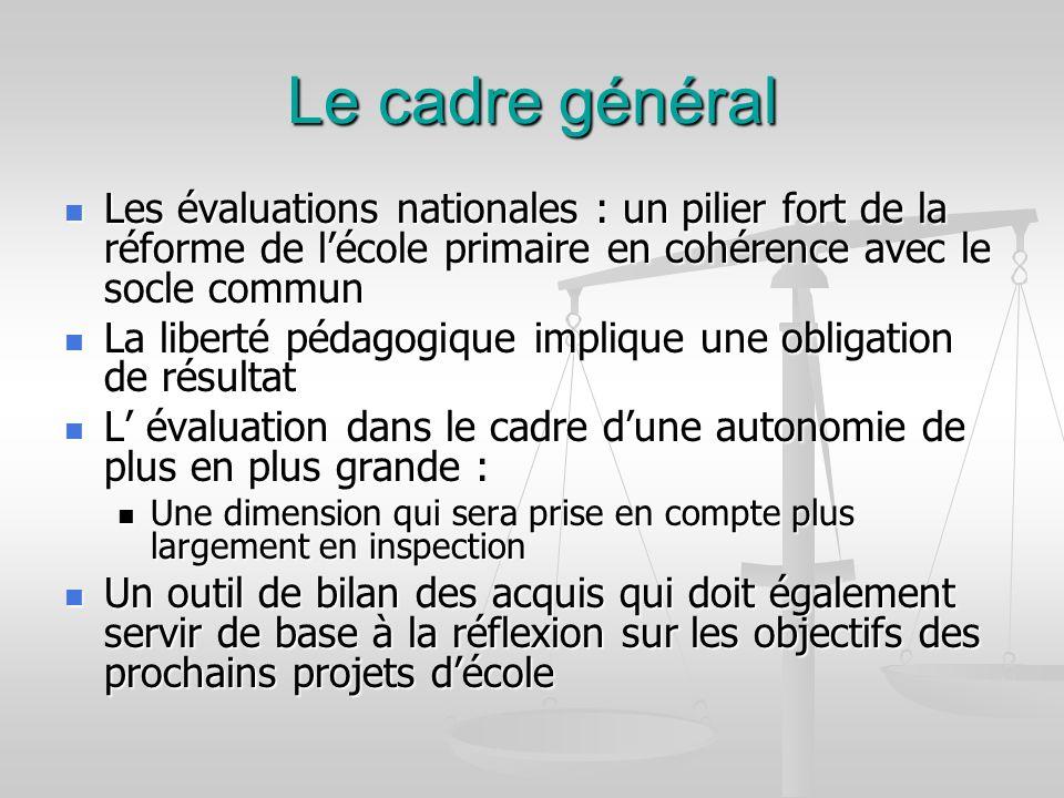 Le cadre général Les évaluations nationales : un pilier fort de la réforme de lécole primaire en cohérence avec le socle commun Les évaluations nation