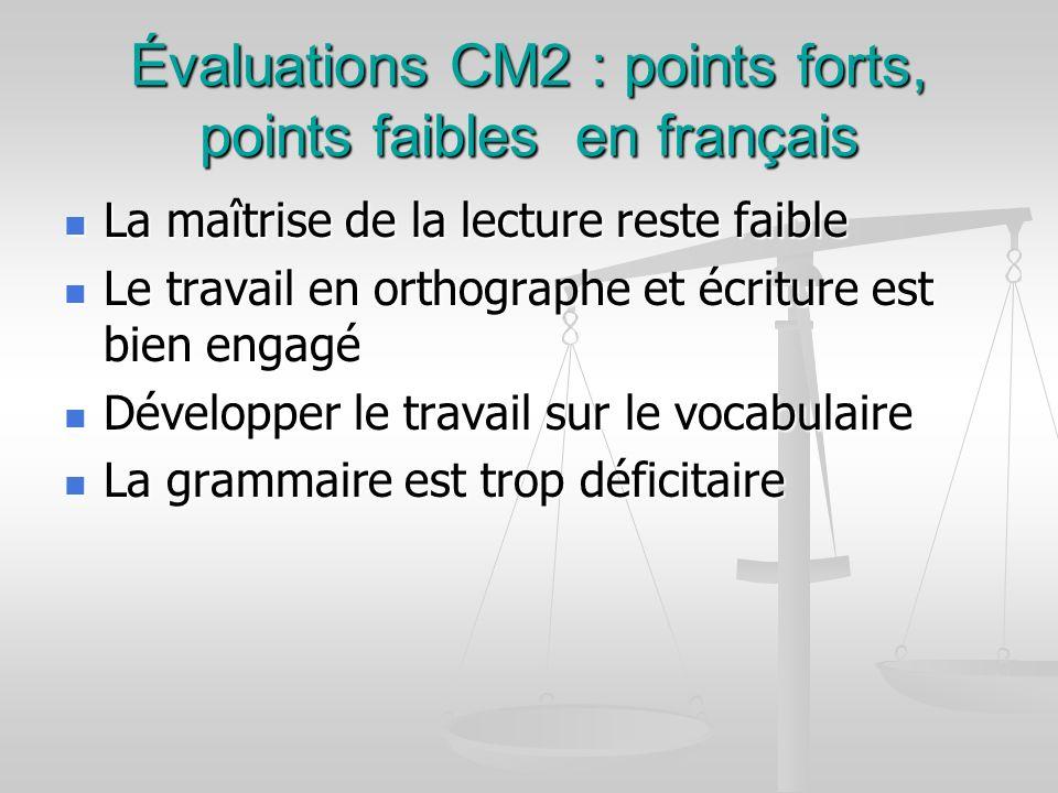 Évaluations CM2 : points forts, points faibles en français La maîtrise de la lecture reste faible La maîtrise de la lecture reste faible Le travail en
