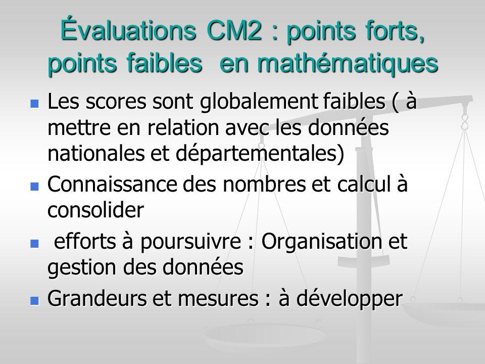 Évaluations CM2 : points forts, points faibles en mathématiques Les scores sont globalement faibles ( à mettre en relation avec les données nationales