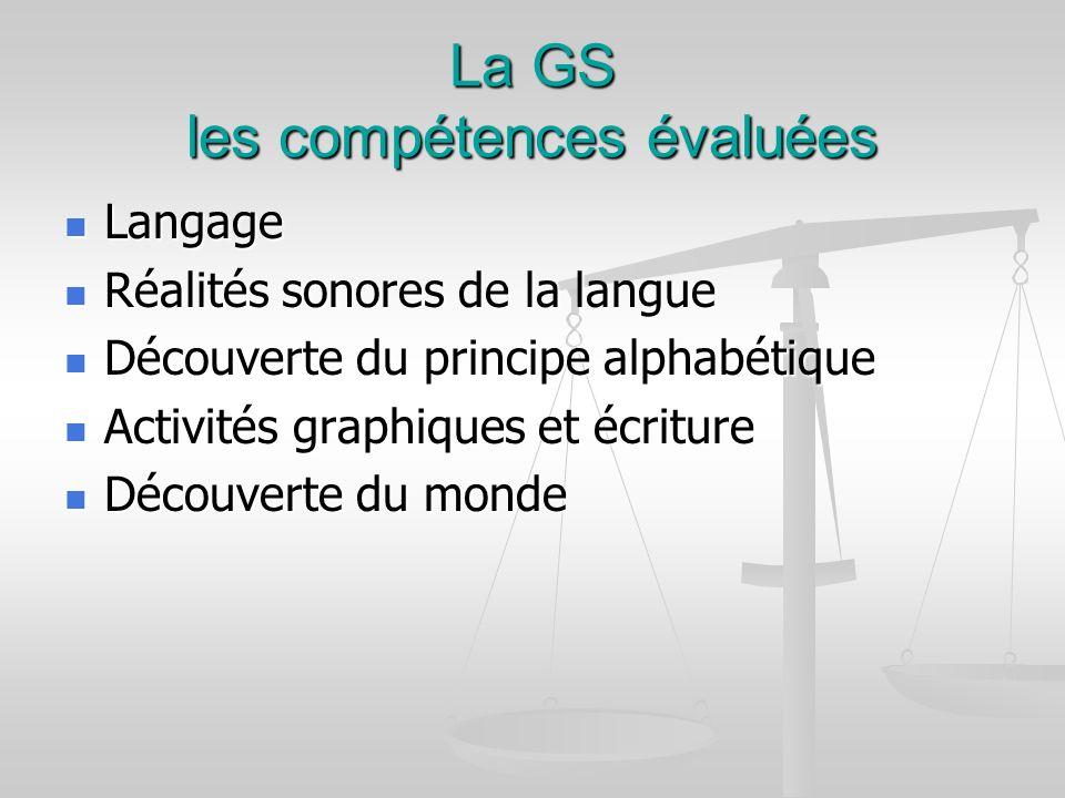 La GS les compétences évaluées Langage Langage Réalités sonores de la langue Réalités sonores de la langue Découverte du principe alphabétique Découve