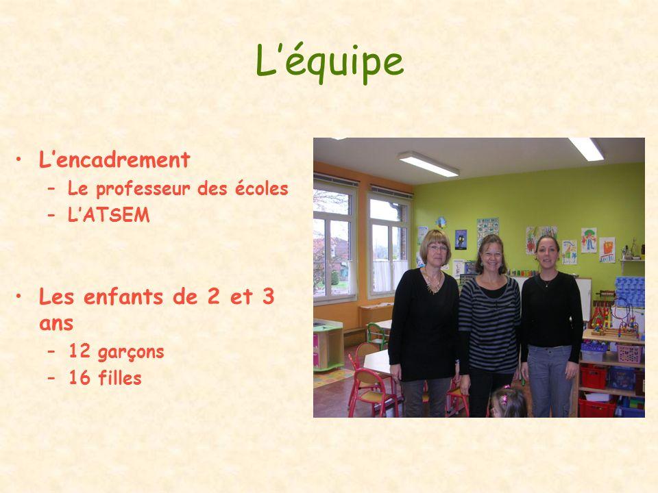 Léquipe Lencadrement –Le professeur des écoles –LATSEM Les enfants de 2 et 3 ans –12 garçons –16 filles