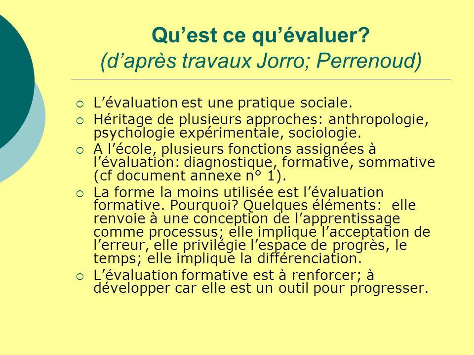 Quest ce quévaluer? (daprès travaux Jorro; Perrenoud) Lévaluation est une pratique sociale. Héritage de plusieurs approches: anthropologie, psychologi