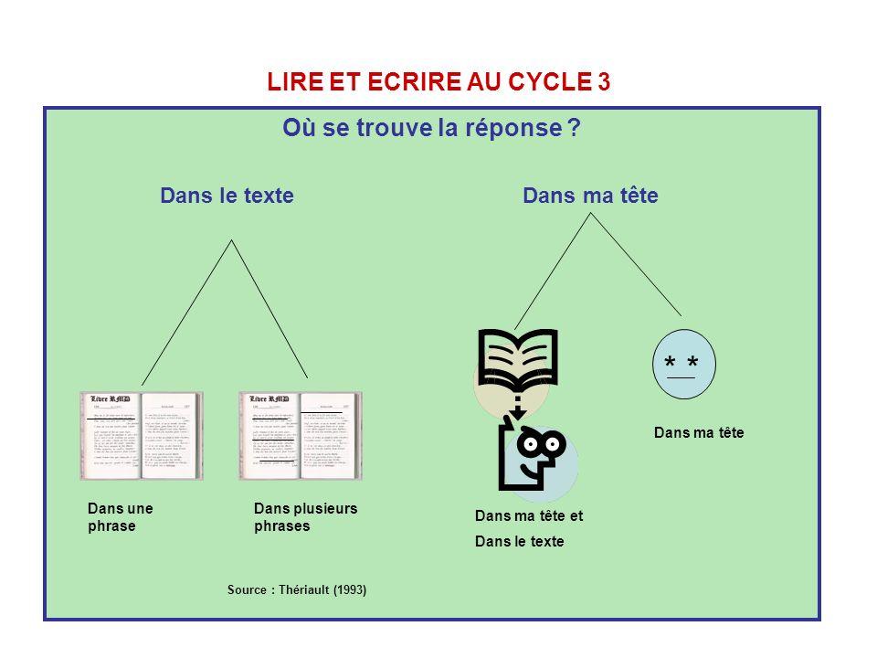 LIRE ET ECRIRE AU CYCLE 3 Où se trouve la réponse .