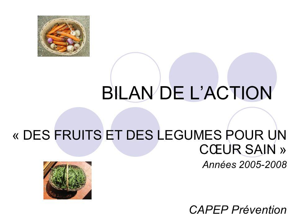 Sommaire 1.Historique du projet 2.Rôle du CAPEP 3.Première Phase: « Des fruits et des légumes pour un cœur sain » Objectifs pour 2005-2008 4.Bilan : Le comité technique, son rôle Le bilan des actions Résultats pour les années 2005 à 2008 Limites Perspectives 5.Deuxième Phase : « Manger bien, bouger bien, je vais bien… » Objectifs pour 2008-2010