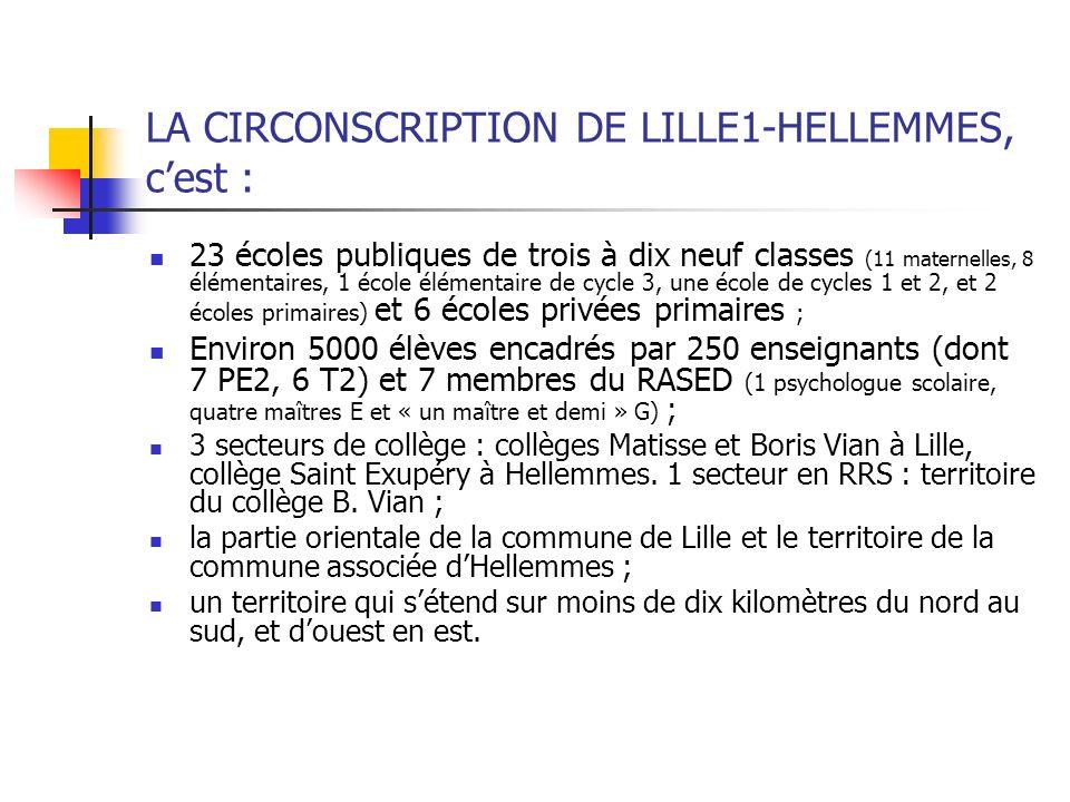LA CIRCONSCRIPTION DE LILLE1-HELLEMMES, cest : 23 écoles publiques de trois à dix neuf classes (11 maternelles, 8 élémentaires, 1 école élémentaire de