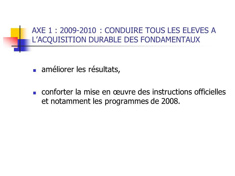 AXE 1 : 2009-2010 : CONDUIRE TOUS LES ELEVES A LACQUISITION DURABLE DES FONDAMENTAUX améliorer les résultats, conforter la mise en œuvre des instructi