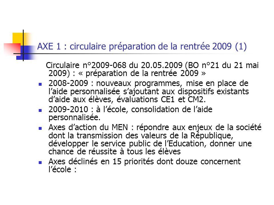 AXE 1 : circulaire préparation de la rentrée 2009 (1) Circulaire n°2009-068 du 20.05.2009 (BO n°21 du 21 mai 2009) : « préparation de la rentrée 2009
