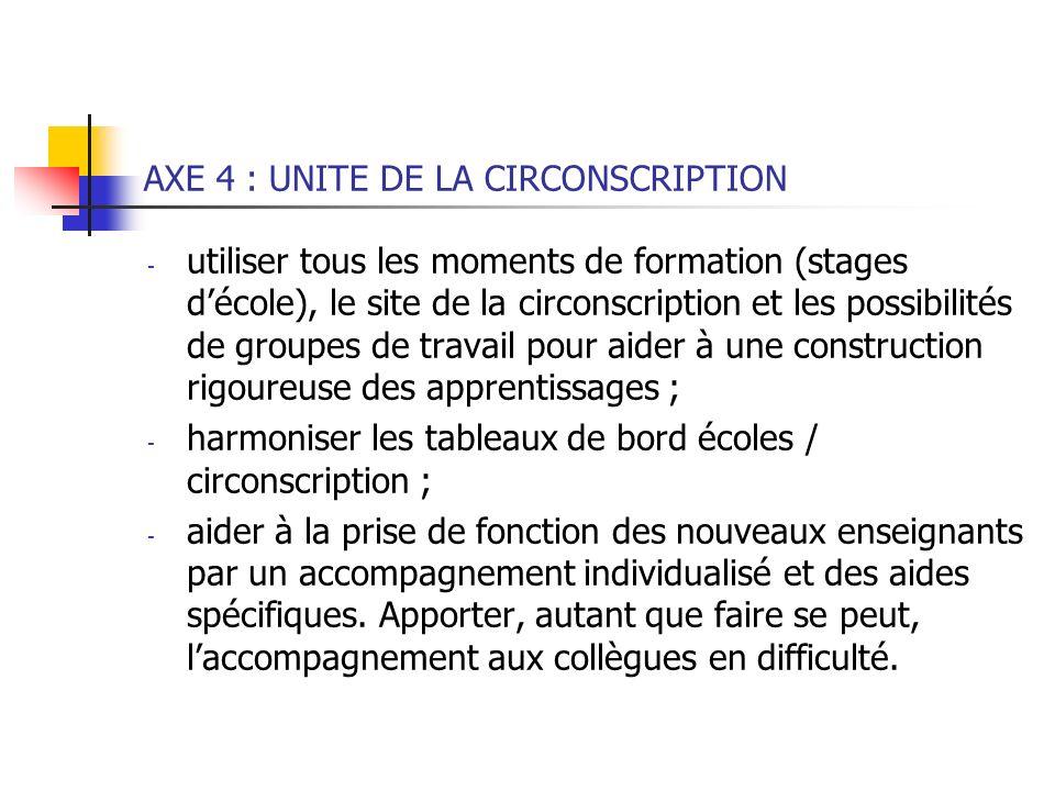 AXE 4 : UNITE DE LA CIRCONSCRIPTION - utiliser tous les moments de formation (stages décole), le site de la circonscription et les possibilités de gro